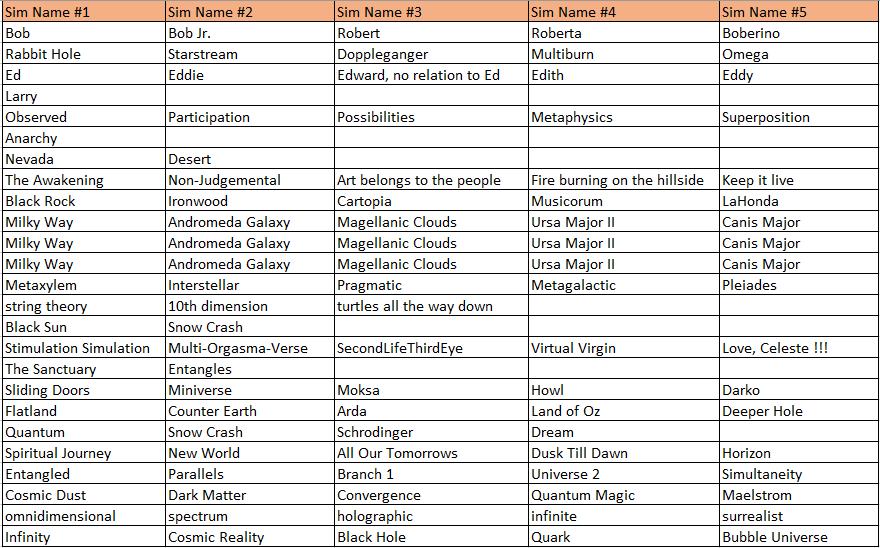Octoburn 2020 Sim Names